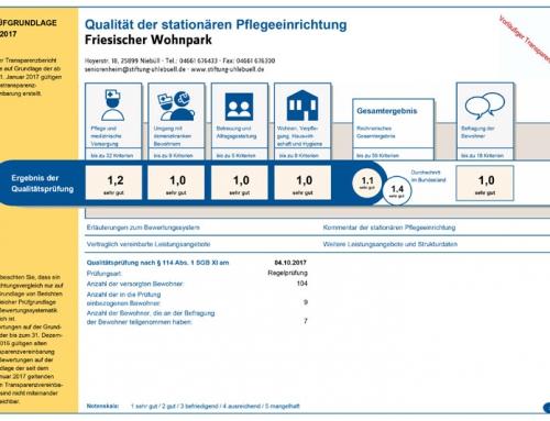 Transparenzbericht des MDK Friesischer Wohnpark 2017